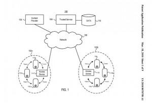 iGroups-Mitglieder sind per Bluetooth oder WLAN vernetzt (Bild: Apple)