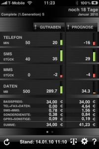 HandyEtat - Kosten und Prognose auf einen Blick