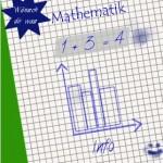 Abschlussprüfung Mathematik